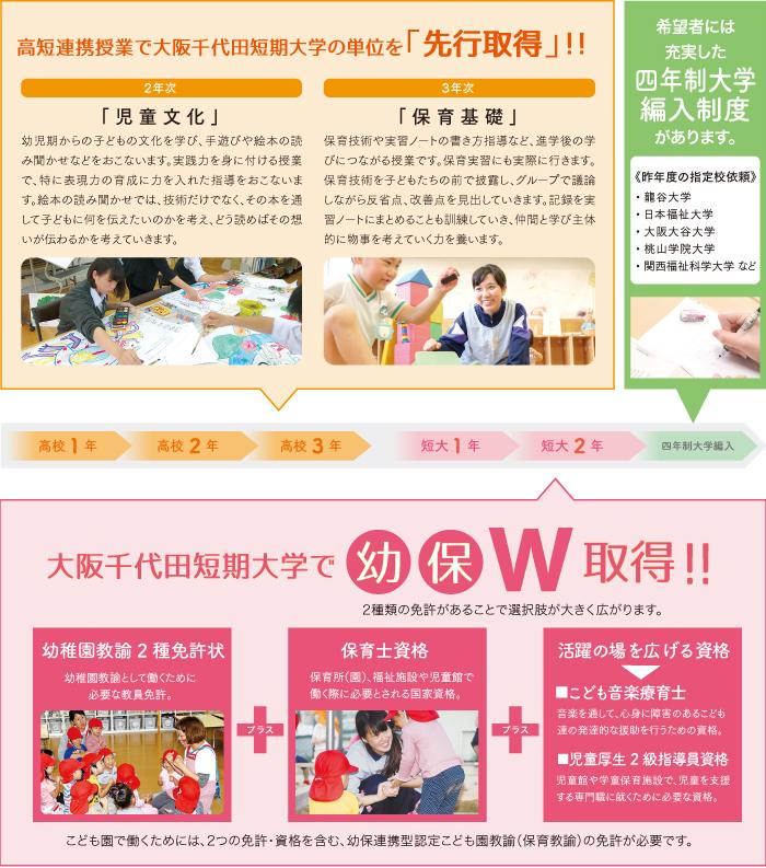 高短連携授業で大阪千代田短期大学の単位を「先行取得」!!